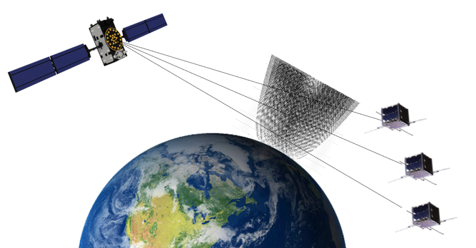 Graph showing the principle of GNSS remote sensing
